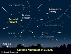 The Perseids Meteor Shower: How to View Nature's Fireworks Display