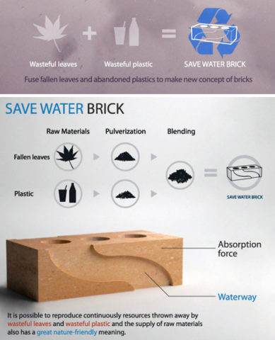 save-water-recycled-brick-idea.jpeg