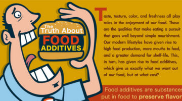 Warning: You Consume WAY More Toxic Food Additives Than You Think!